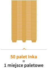 50 palet inka - 1 miejsce paletowe